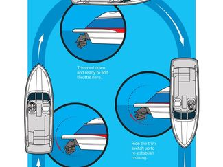 How To Trim A Boat When Making Turns